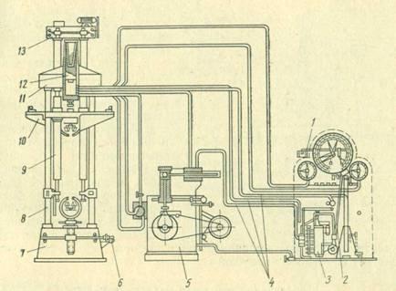 Схема машины ГРМ-2А для